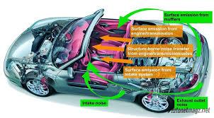 2000 porsche boxster wiring diagram wiring diagram 2003 porsche boxster wiring diagram jodebal