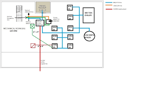 single line diagram for elevator wiring diagrams long single line diagram for elevator wiring diagram expert electrical single line diagram wind turbine research lab