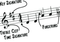 Getting familiar with how to read guitar sheet music is going to help you make some serious progress, seriously fast. How To Read Music For Guitar Start Reading Music