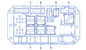rover fuse box diagram wiring diagram meta range rover fuse box 02 wiring diagram split land rover lr3 fuse box diagram rover fuse box diagram