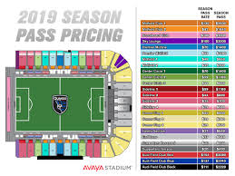 Sporting Kc Seating Chart Who Has The Best Season Ticket Prices In Mls Big D Soccer