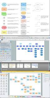 flowchart business process flow chart event driven process business process flow chart event driven process chain epc diagram process