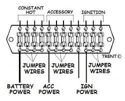 did you start wiring and look under the dash? scary, huh? we show how does a fuse box work in a house did you start wiring and look under the dash? scary, huh? we show you how to wire up the fuse panel, ignition switch, etc and make it all work
