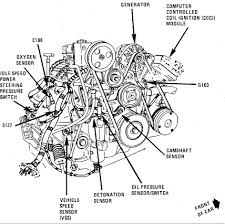1989 buick reatta location of the power steering switch graphic