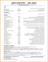 Download Theater Resume Template Haadyaooverbayresort Com