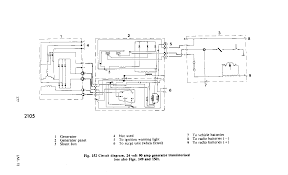 land rovers military specifics see comments for fig 151 concerning the internal generator circuitry inside the generator panel connection c should be disconnected in reality it is