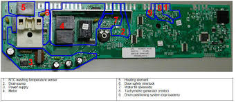 electrolux washing machine wiring diagram service manual error electrolux washing machine circuit control board ewm1000 component side jpg