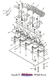 wiring diagram for 1991 club car 36 volt the wiring diagram dc club car 36v wiring diagram nilza wiring diagram