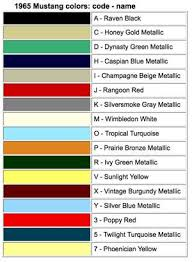 2012 Mustang Color Chart 1965 Mustang Colors Im Thinking Its Going To Be Vintage