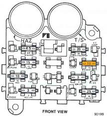 1985 jeep grand cherokee fuse box diagram wiring diagram libraries 1985 jeep cj7 fuse box simple wiring diagram schema 1985 jeep grand cherokee