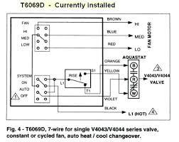 diagram of respiratory system easy honeywell boiler aquastat wiring diagram
