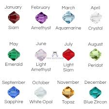 Birthstone Crystals Chart The True Birthstone Earrings
