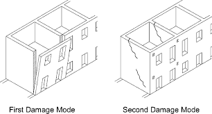 Damage Modes In Masonry Buildings Out Of Plane Masonry Wall