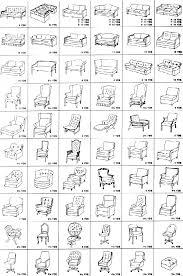 this upholstery yardage chart will show