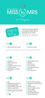 The 25 Best Getting Married Ideas On Pinterest Name Change