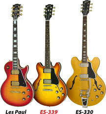 Is There A Body Size Chart Somewhere Epiphone Electrics