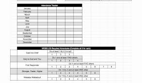 Webelos Attendance Chart Boy Scout Tracking Spreadsheet For Webelos And Arrow Of