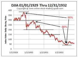 Great Depression Chart 1929 Great Depression Facts And Figures Why Did It Happen