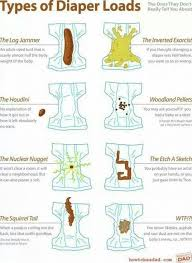 Baby Stool Chart Friday Funny Baby Poop Chart Minute For Mom