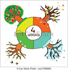 Four Seasons For Design Of A Calendar