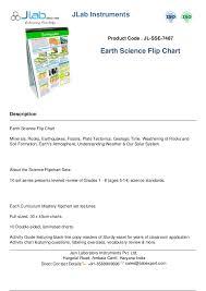Earth Science Flip Chart