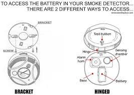 wiring smoke alarms in series car wiring diagram download 2 Wire Smoke Detector Wiring Diagram detector how to fix a smoke detector removeandreplace com,wiring smoke alarms in series simplex 2 wire smoke detector wiring diagram