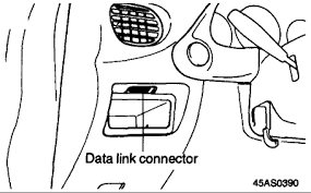 2005 hyundai tiburon wiring diagram 2005 image 2005 hyundai tiburon radio wiring wiring diagram for car engine on 2005 hyundai tiburon wiring diagram