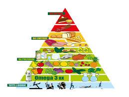 Dieta Settimanale Vegana : Dieta a zona menu settimanale completo dietagratis