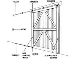 sliding garage doorCute Sliding Garage Door Hardware Doors Cool Barn Track House