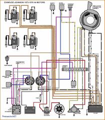 mercury 85 hp wiring diagram wiring diagram meta 85 hp mercury outboard wiring diagram wiring diagram perf ce 85 hp mercury outboard wiring diagram