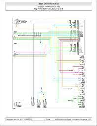Wiring Diagram : What Is The Stereo Wiring Diagram For 2005 Chevy ...
