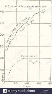 Carnegie Institution Of Washington Publication Charts Xcii