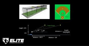 Baseball Mph Conversion Chart Low Tech Ways To Maximize Your Bat Speed And Launch Angle