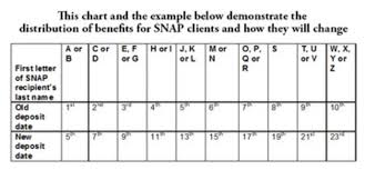 Food Stamp Chart Snap Food Stamps Benefit Delivery Dates To Change Local