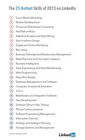professional skills list 77 best resume tips images on pinterest resume tips cover letter