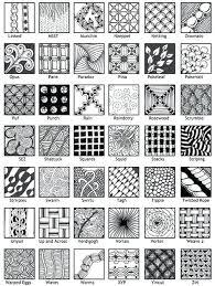 Zentangle Patterns For Beginners New Zentangle Patterns For Beginners Zentangle Ideas Patterns Con Google