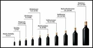 Wine Magnum Size Chart Bottle Size Chart Wine Education Wine Wine Recipes