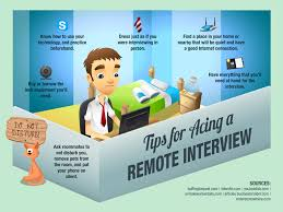 Tips For Acing A Job Interview Top 10 Tips To Own Your Online Job Interview The Savvy
