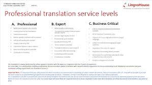 Turkish Translation Services English To Turkish Translation Agency