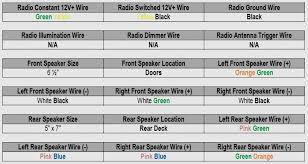 2001 ford explorer radio wiring diagram wiring diagrams 2001 ford explorer radio wiring diagram 1994 ford tempo car stereo wiring diagram radiobuzz48 rh radiobuzz48 ford radio wiring harness 2003 ford expedition