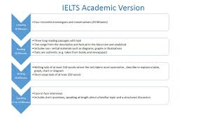 words essay for ielts order custom essay online sample ielts essay sample essay papers example mla essay mla essay seangarrette owl sample essay papers