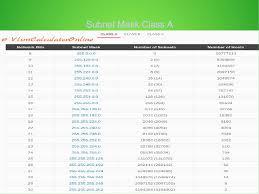 Online Vlsm Cidr Subnet Calculator