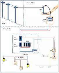 diagram maytag refrigerator compressor wiring ge samsung godrej sanyo no frost refrigerator wiring diagram domestic wiring diagrams carlplant dometic diagram for thermostat rv digital diagramdometic lcd 970x1187 ge refrigerator defrost