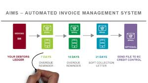 Automated Invoice Management System Ec Credit Control Youtube