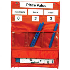 Hundreds Tens Ones Pocket Chart Counting And Place Value Pocket Chart