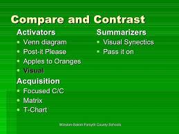 Marzano Elements Chart Marzano And Rcs