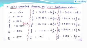 Fraction To Percentage Chart Fraction Table Convert A Fraction To Percentage In Hindi