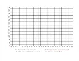 015 Bar Graph Template Ideas Wondrous Blank For Third Grade