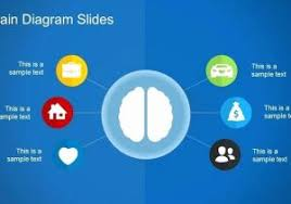 Presentation Themes Google Google Slides Templates Science Inspirational Powerpoint Template
