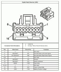 2001 grand am radio wiring diagram wiring diagram 2001 grand prix radio wiring diagram 2000 pontiac grand prix radio wiring diagram wiring data pontiac grand am wiring diagram 2001 grand am radio wiring diagram
